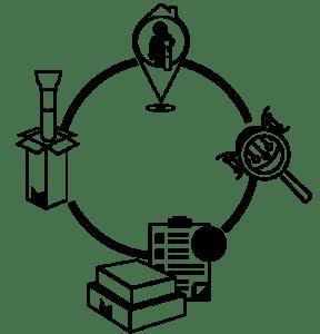 bioinformatics ICON