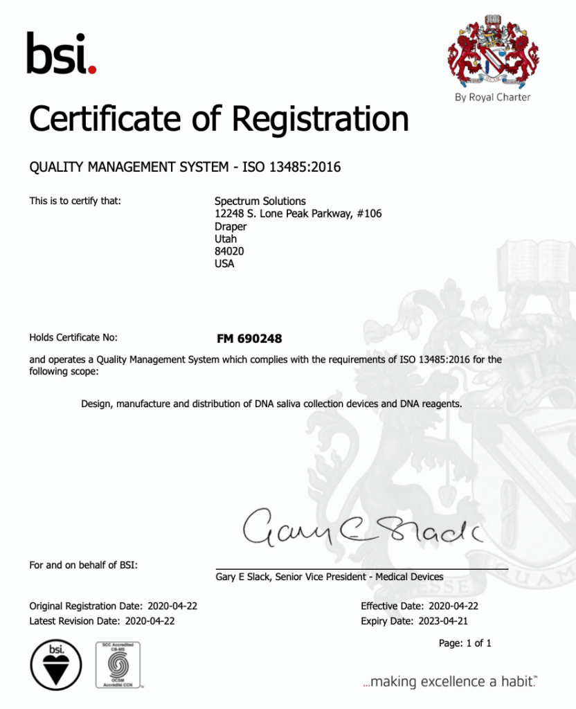 ISO 13485:2016 Certification Spectrum Solutions